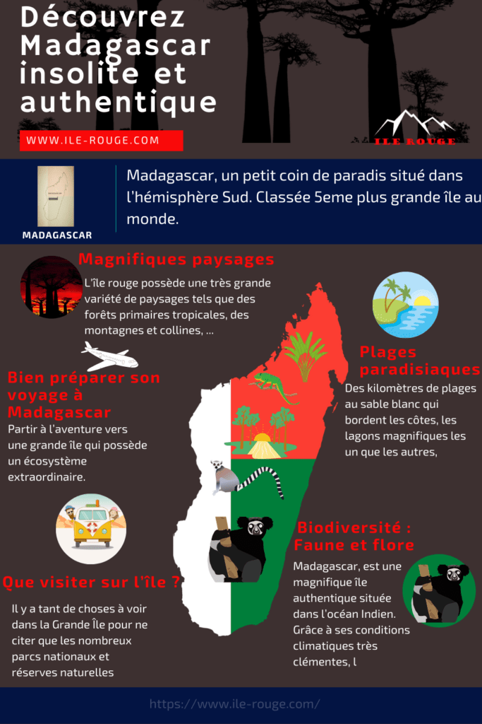 découverte Madagascar